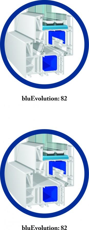 bluEvolution 82 AD